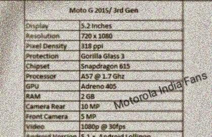 Motorola Moto-G-3rd-Gen-2015-Specs