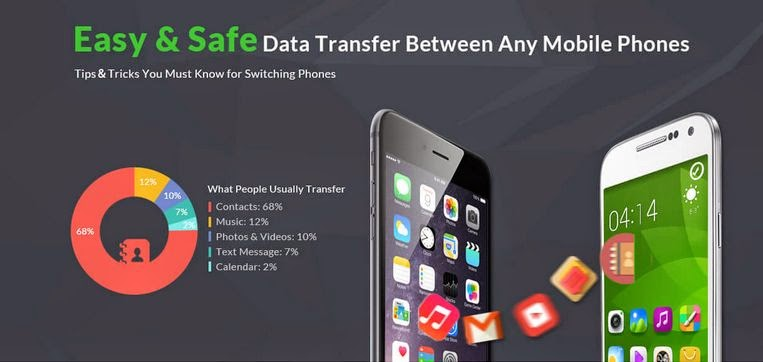 Transfer Data Between Any Mobile Phones, Safely & Easily