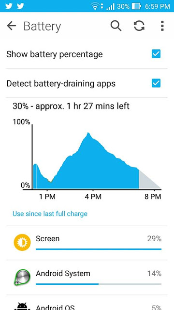 ZenFone 5 Lollipop Update