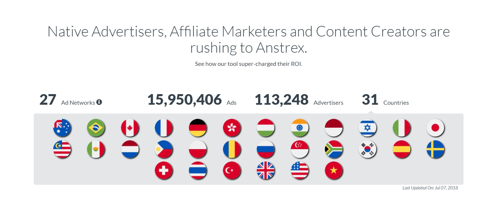 Anstrex Review - marketers from top countries